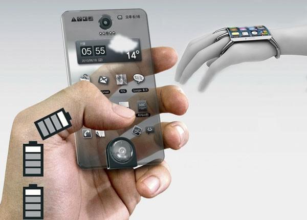 მომავლის მობილური ტელეფონები